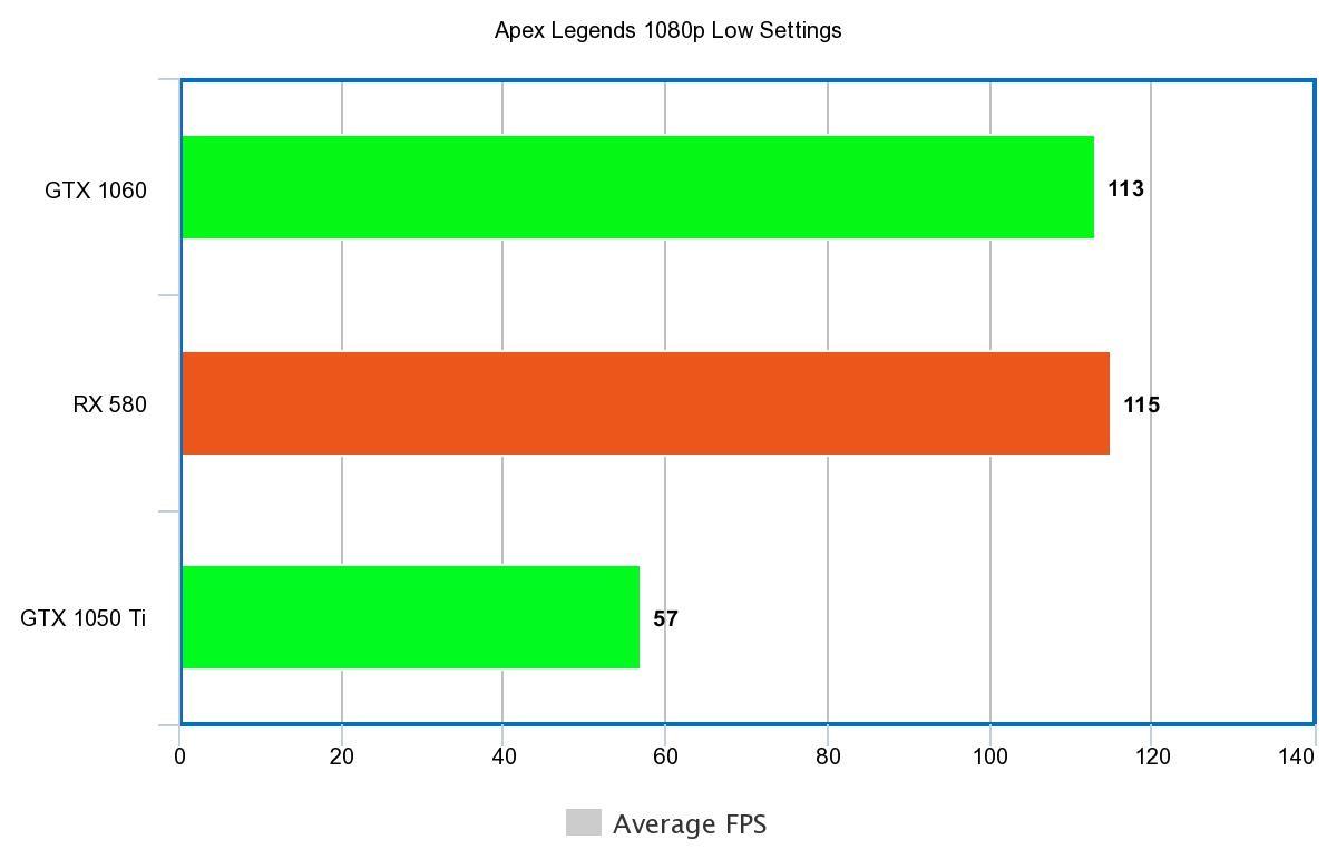 Apex Legends PC Optimization