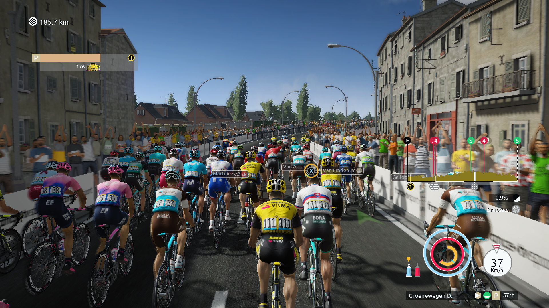 Review Tour de France 2019