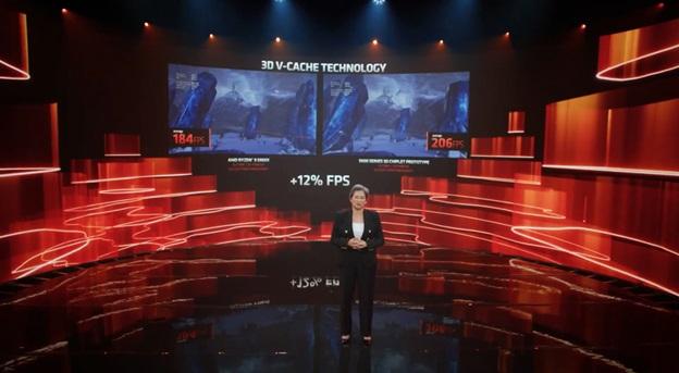 AMD Zen 4 Ryzen